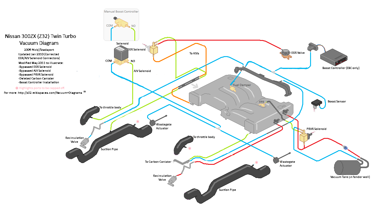 Further Nissan Engine Wiring Harness Diagram As Well Nissan 300zx